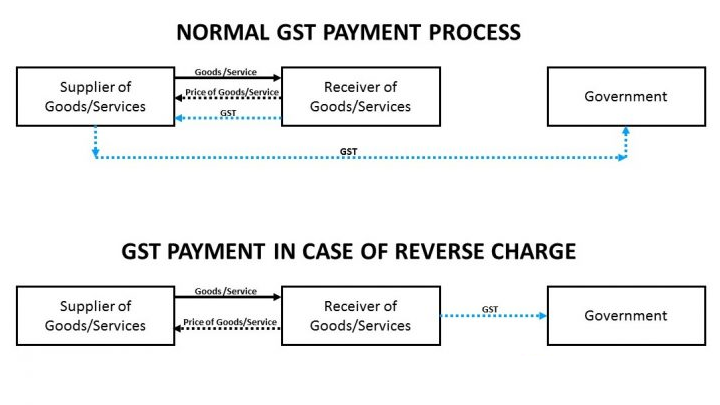 gst-payment.png